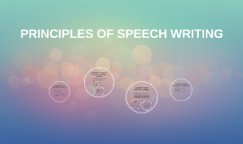 PRINCIPLES OF SPEECH WRITING