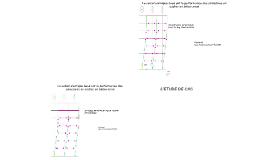 Le calcul sismique basé sur la performance des structures en