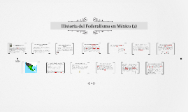 Federalismo en México