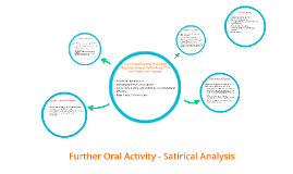 Further Oral Activity - Satirical Analysis