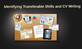 Copy of Skills are a blend of competencies, attitudes, character, kn