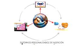 Entornos Personalizados de Inserción