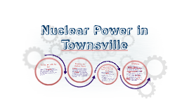 6.06 Honors: Regulating Nuclear Power