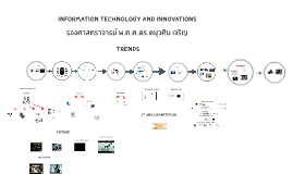 ITandInnovations