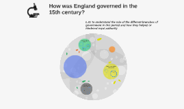 How was England governed in the 15th century?