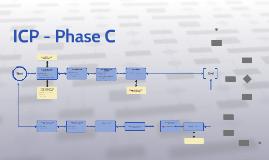 ICP Phase C
