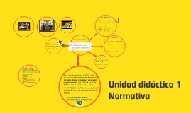 Copy of Normativa en defensa del consumidor