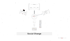 Copy of Social Change
