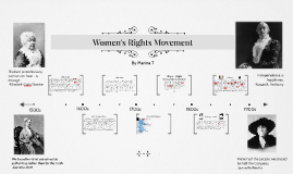 Copy of Women's Rights Movement