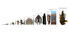 |The Scale of Video Games|