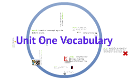 Copy of Unit One Vocabulary