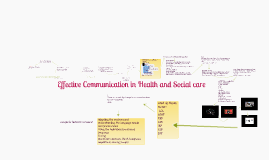 Copy of Effective Communication in Health and Social care