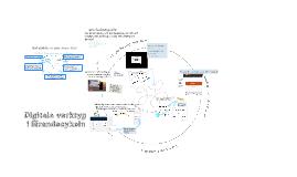Exempel på digitala verktyg för språkutvecklande stöttning på Språkintroduktionsprogrammet