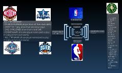 ~~~~NBA~~~~
