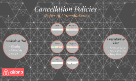 Cancellation Policies