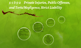 Copy of 5-1 & 5-2     Private Injuries, Public Offenses, and Torts/N