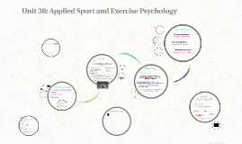 Unit 36: Applied sport and exercise psychology