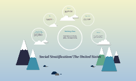 Social Stratification/ The United States