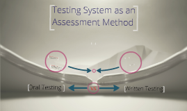 Copy of Testing System as an Assessment Method