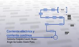 Copy of Corriente electrica y corriente continua