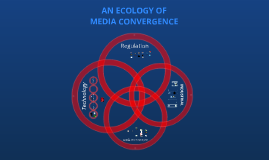 AN Ecology of Media Convergence