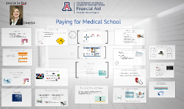 Paying for Medical School (Outreach version)