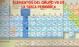 elementos del grupo vb de la tabla periodica by javier ormaza on prezi - Tabla Periodica En Visual Basic
