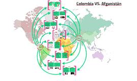 Colombia VS. Afganistán