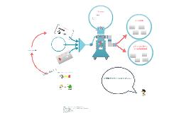 Copy of CloudPackNight#7 発表資料 EBSのIOPSベンチ結果