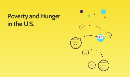 Poverty and Hunger in the U.S.