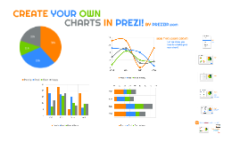 Copy of TUTORIAL - CHARTS IN PREZI