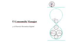 El Community Manager -GP