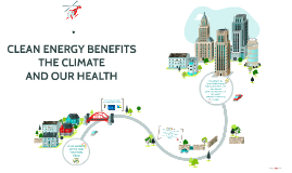 CLEAN ENERGY BENEFITS THE CLIMATE
