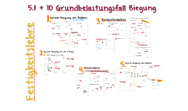Copy of 5.1 + 10 Biegung - Grundbelastungsfall