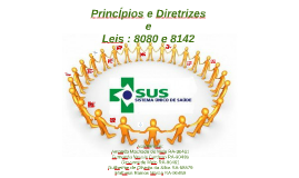 Copy of Princípios e Diretrizes
