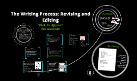 Copy of The Writing Process: Editing and Revising