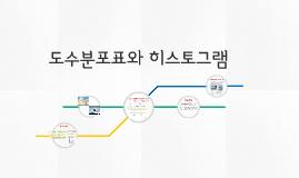인천의 기온변화