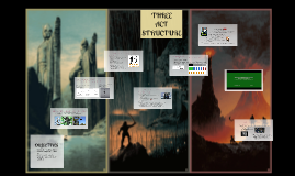 3 Act Structure & Story Sequencing