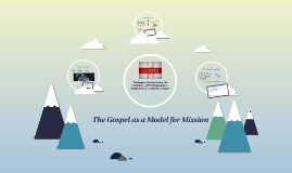 The Gospel as a Model for Mission