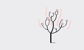 Familly tree