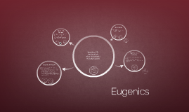 Copy of Eugenics