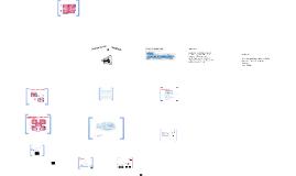 SMMSMV02R1(communicatie)