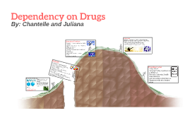 Dependency on Drugs
