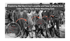 The Psyche of the Black man in Their Eyes Were Watching God