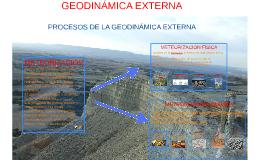 Copy of GEODINÁMICA EXTERNA