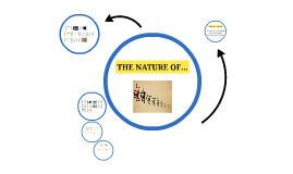 Copy of The Nature of Listening