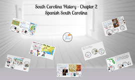 Copy of South Carolina History - Chapter 2        Spanish South Caro