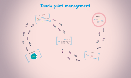 Copy of Touch point management