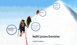 Intro to Health Systems Orientation