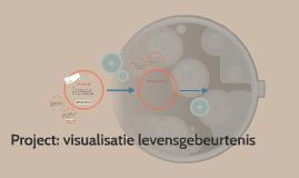 Project: visualisatie levensgebeurtenis